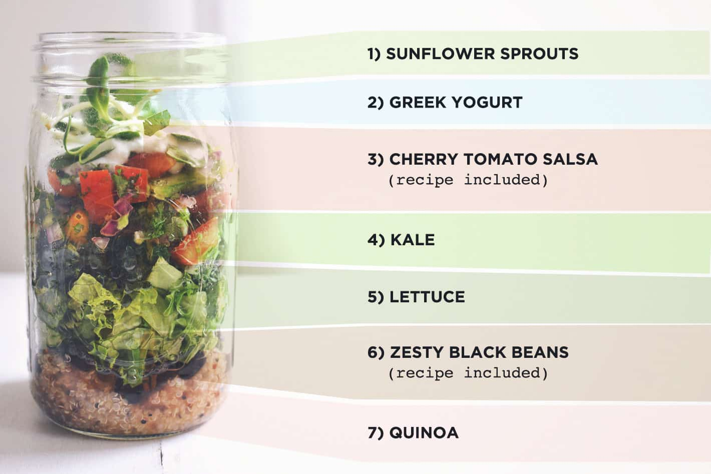 25 Vegetarian Mason Jar Meals to Help You Win at Lunch: Superfood Burrito in a Jar