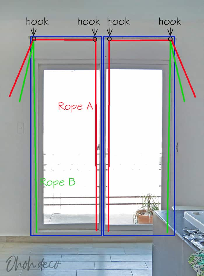 how to place rope to lift roman blind