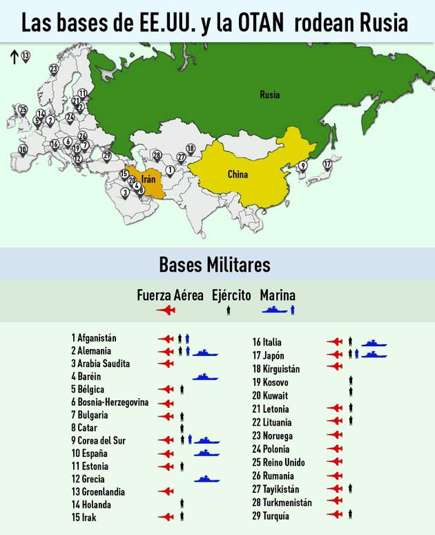 El mapa de las fuerzas de la OTAN cerca de las fronteras rusas RT