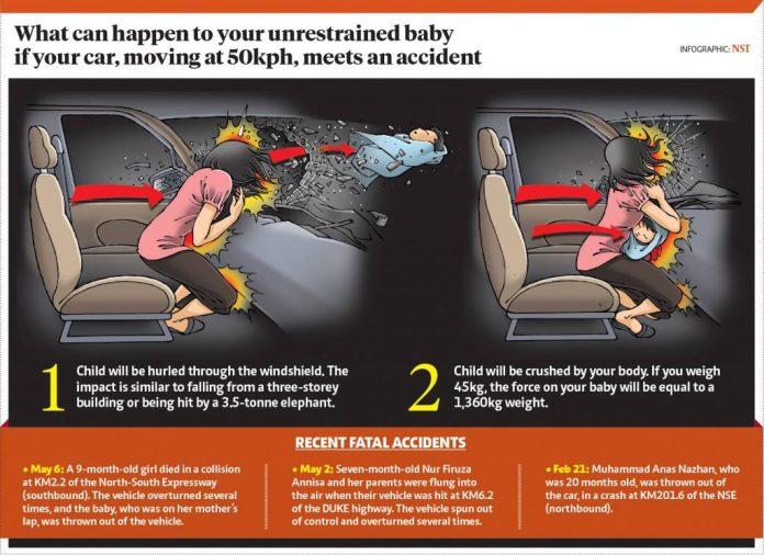 Wajib Guna Kerusi Kereta Bayi Bermula Tahun 2020.