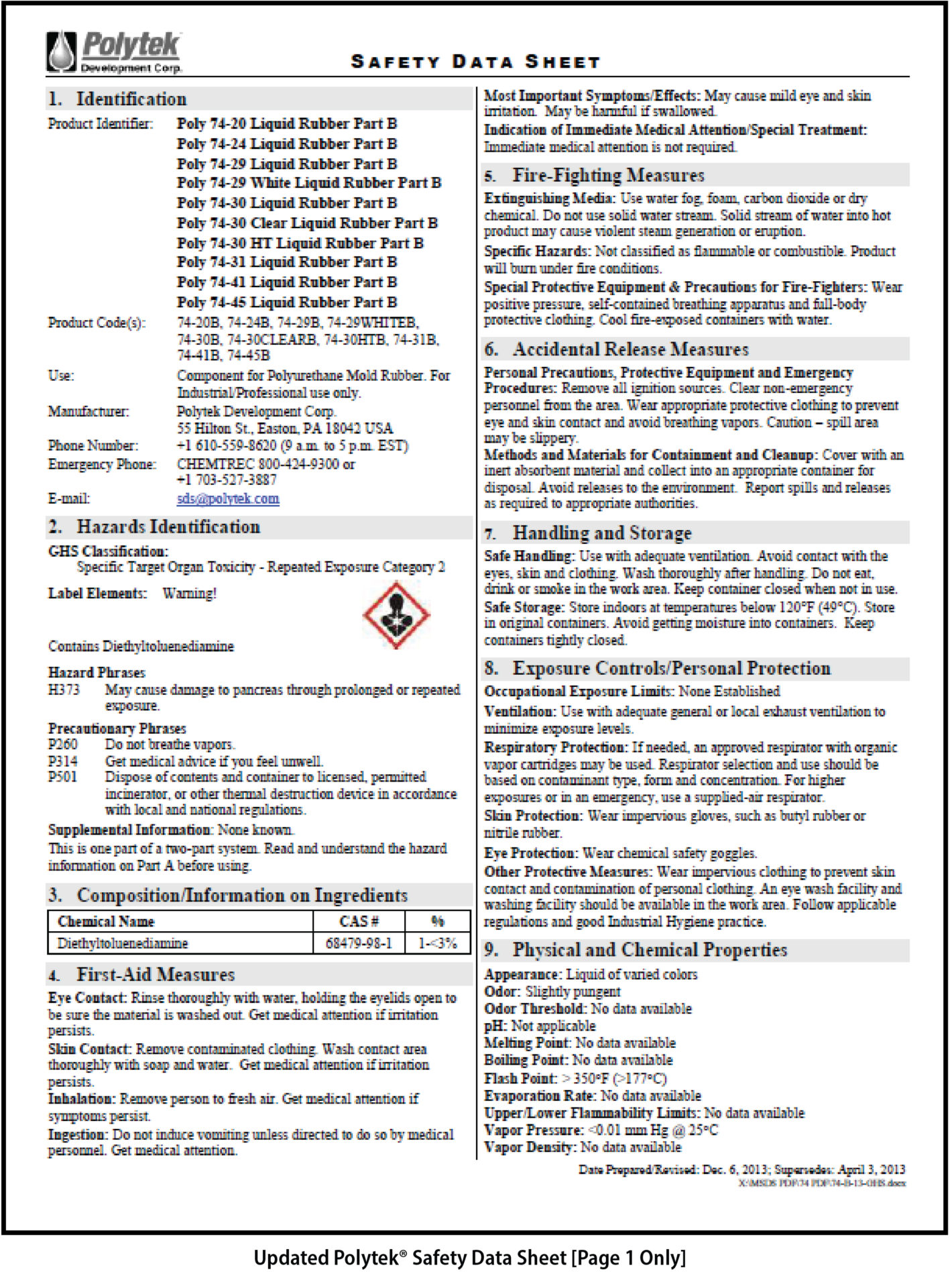 Test Your Ohs I Q When Must An Sds Be Updated Under