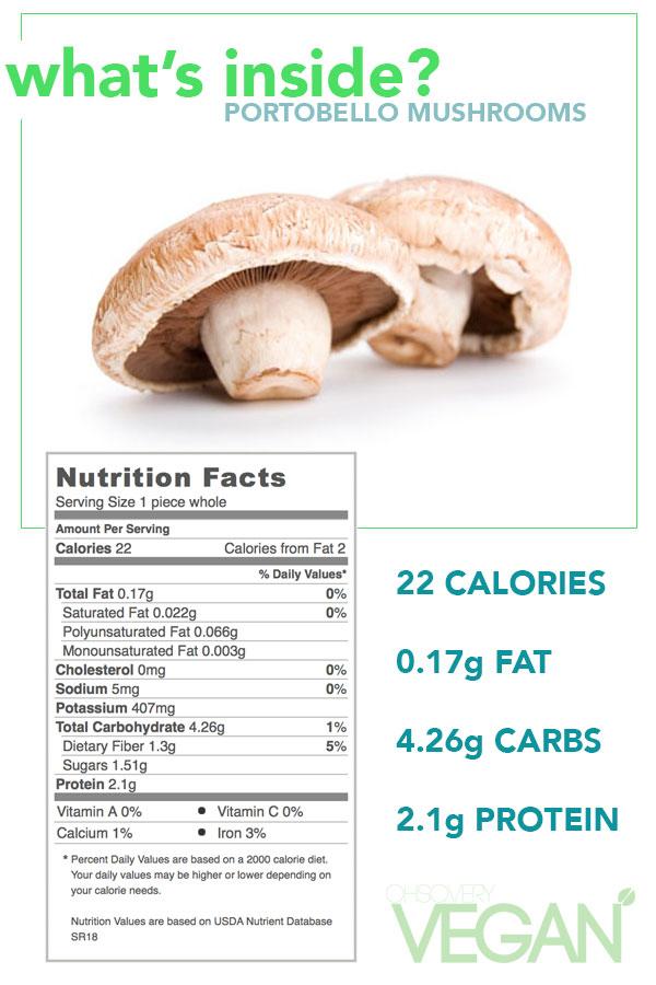 What's Inside Portabella Mushrooms