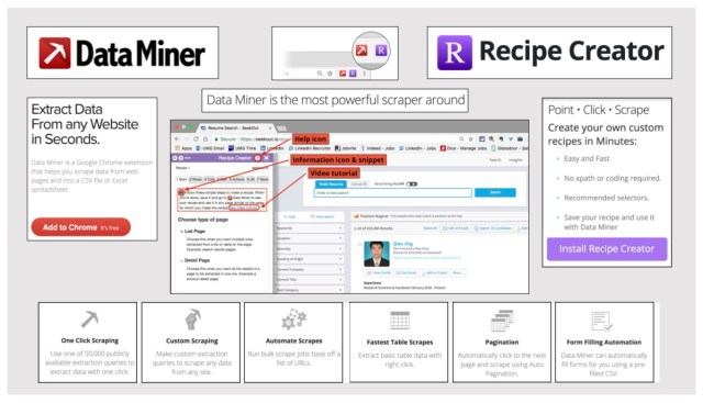 The Dynamic Data Scraping Duo: Data Miner + Recipe Creator