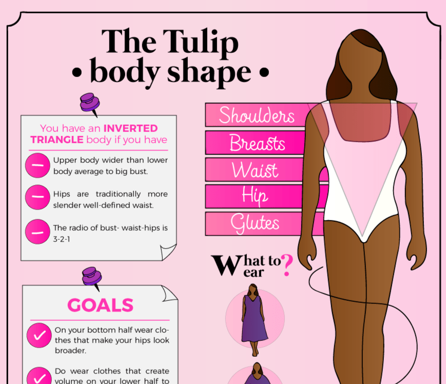 Dressing for Your Body Type: Are You a Tulip Shape?