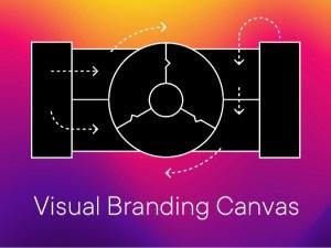 "Webinar ""Visual Branding Canvas. Marcas con máximo potencial"", organizado por oicteam.com, impartido por Javier Montañés"