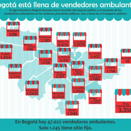 Bogota esta llena de vendedores ambulantes
