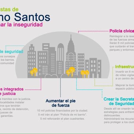 Propuestas de Pacho Santos para frenar la inseguridad