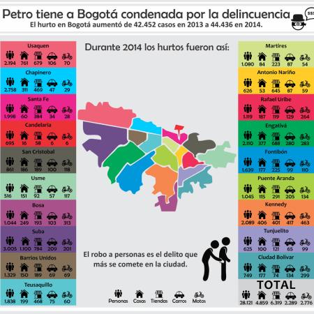 Petro+tiene+condenada+a+Bogota
