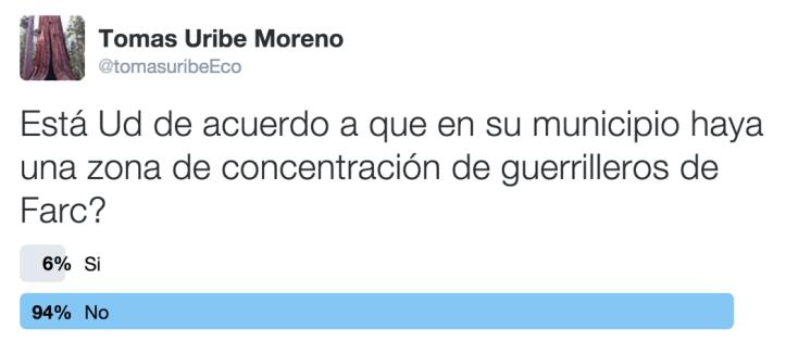 Encuesta Tomás Uribe