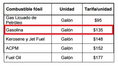 aumento gasolina rt.jpg
