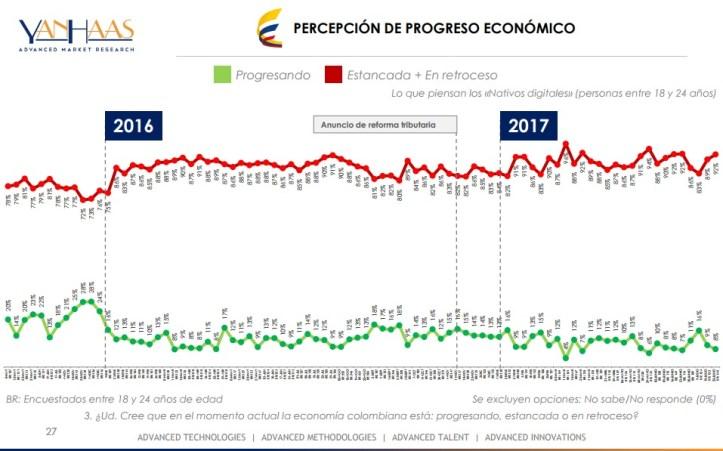progreso economico2