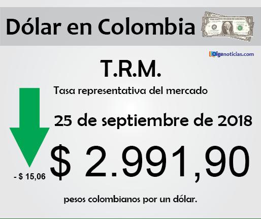 dolar 25sep18.png