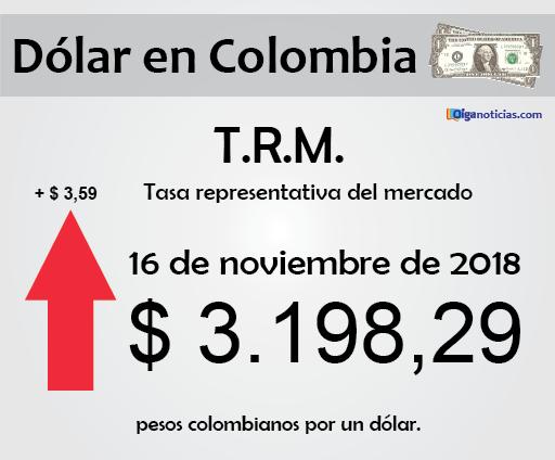 T.R.M. Colombia: pesos por 1 dólar, 16 de noviembre de 2018