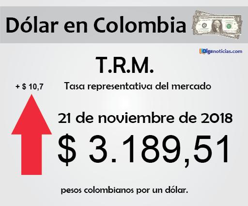 dolar 21nov18.png