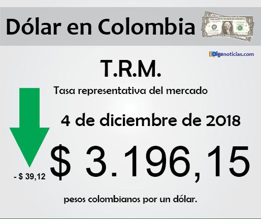 dolar 4dic18.png