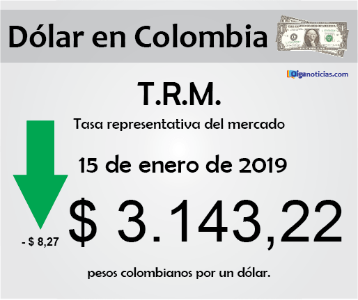 T.R.M. Colombia: pesos por 1 dólar, 15 de enero de 2019