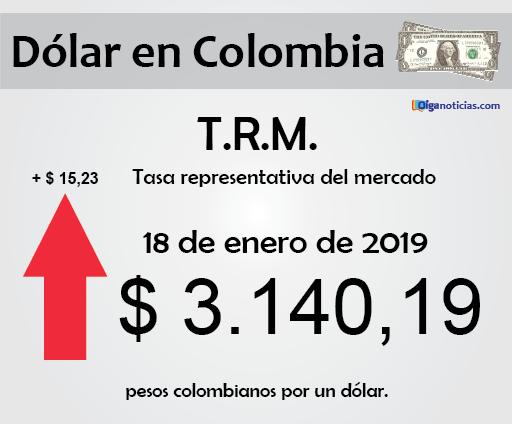 T.R.M. Colombia: pesos por 1 dólar, 18 de enero de 2019