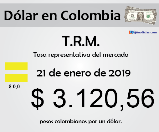 T.R.M. Colombia: pesos por 1 dólar, 21 de enero de 2019