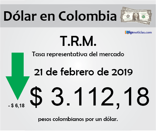 dolar 21feb2019