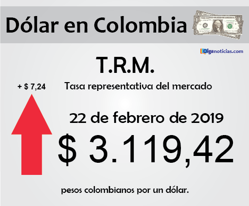 dolar 22feb19