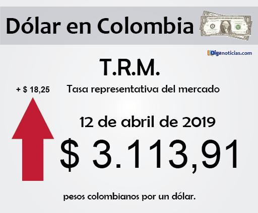 dolar 12abr19.png