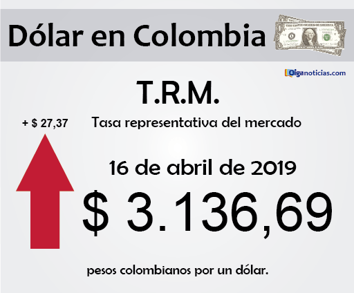 T.R.M. Colombia: pesos por 1 dólar, 16 de abril de 2019
