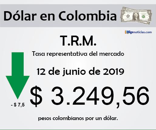 dolar 12jun2019.png