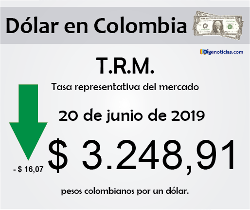 dolar 20jun2019.png