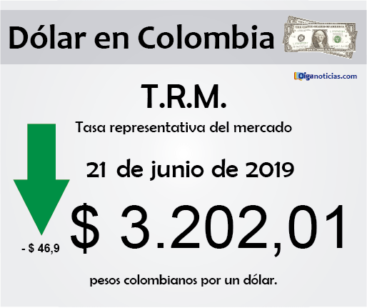 dolar 21jun2019.png