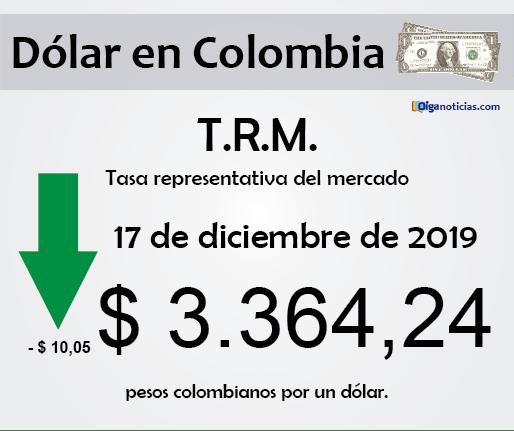 dolar 17dic2019