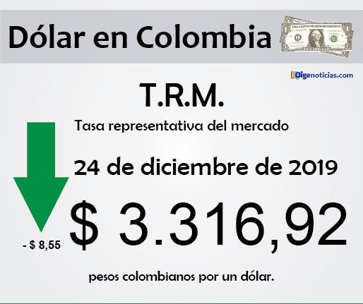 dolar 24dic2019.png