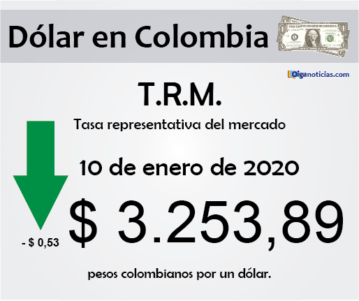 dolar 10ene2020.png