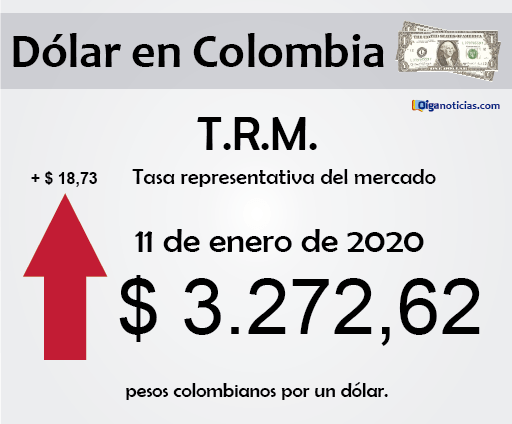 dolar 11ene20.png