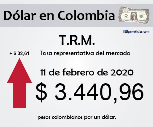 dolar 11feb20