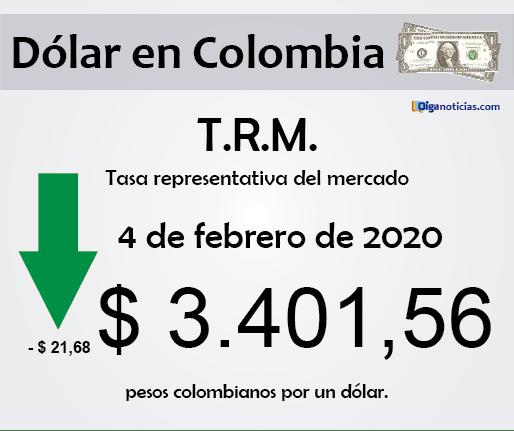 dolar 4feb20