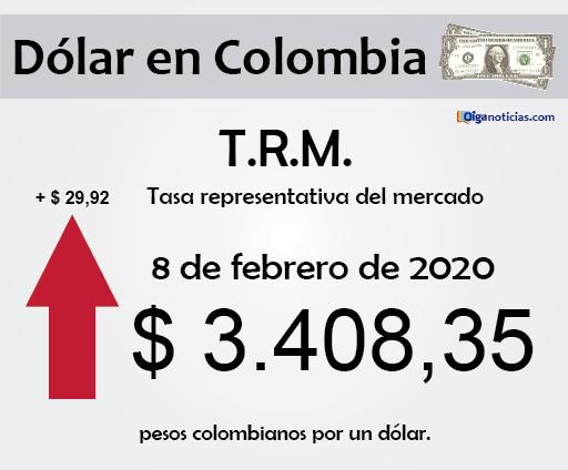 dolar 8feb20.png