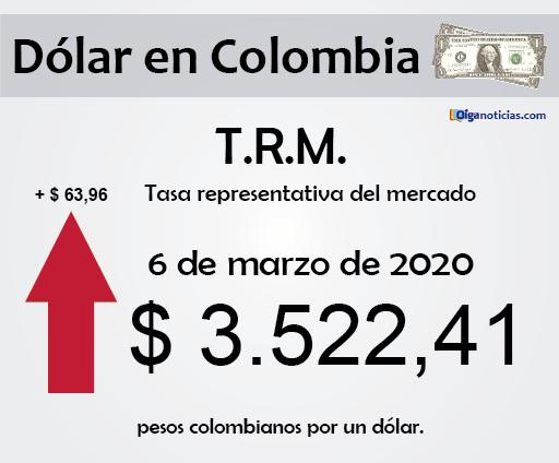 dolar 6mar20