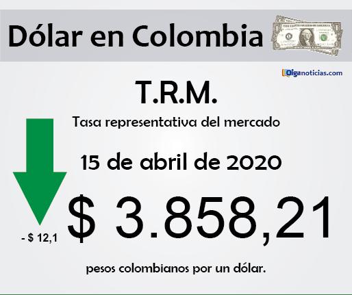 dolar 15abr20.png