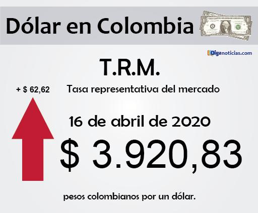 dolar 16abr20