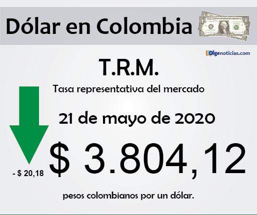 dolar 21may20