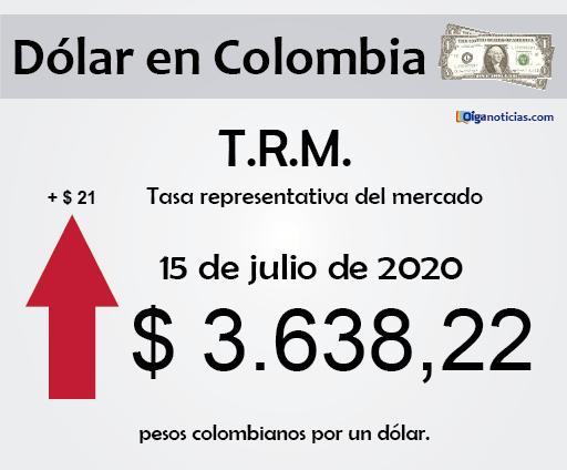 dolar 15jul20