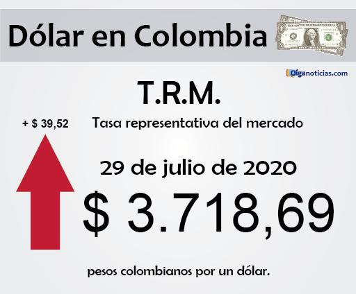 dolar 29jul20.png