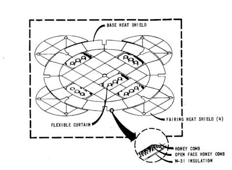 S-IC Heatshield