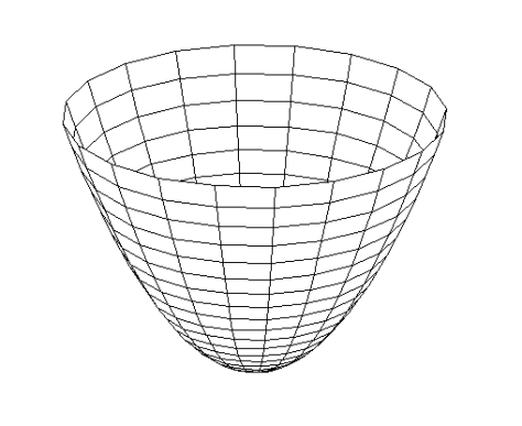 Paraboloid of Revolution, plotted in MathCAD