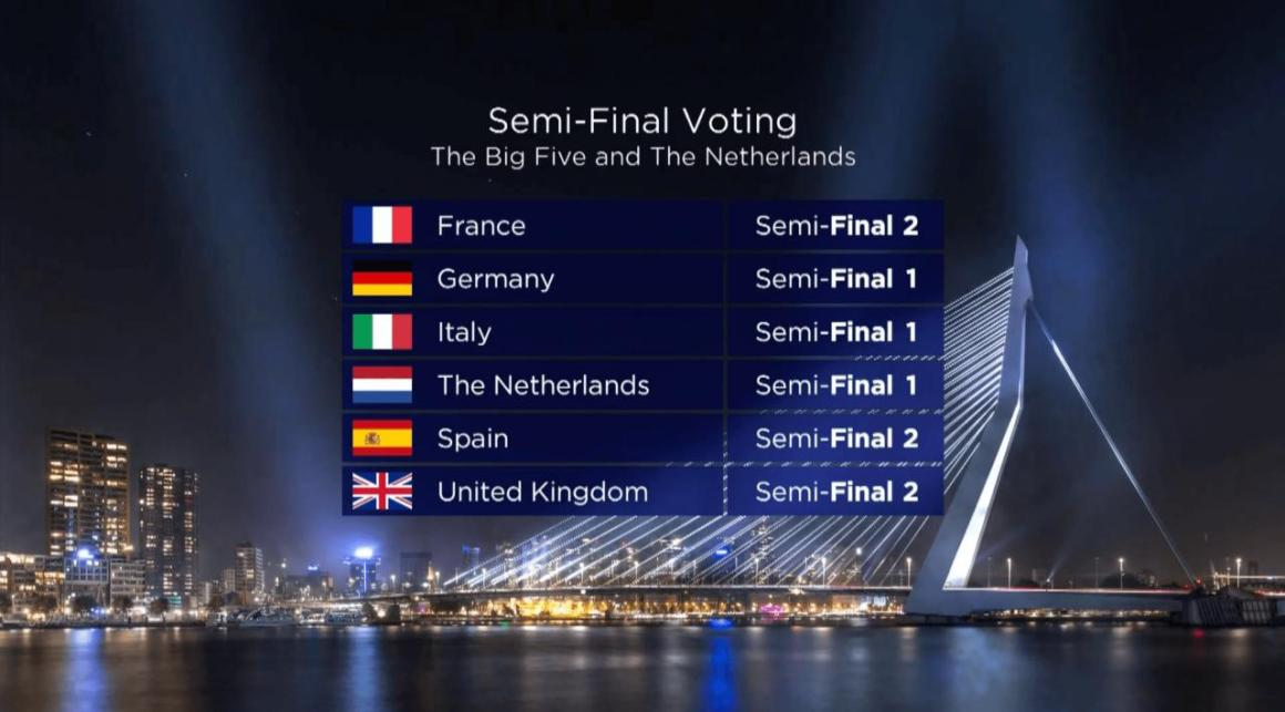 Eurovision 2021 No change in semi-finals line up - oikotimes