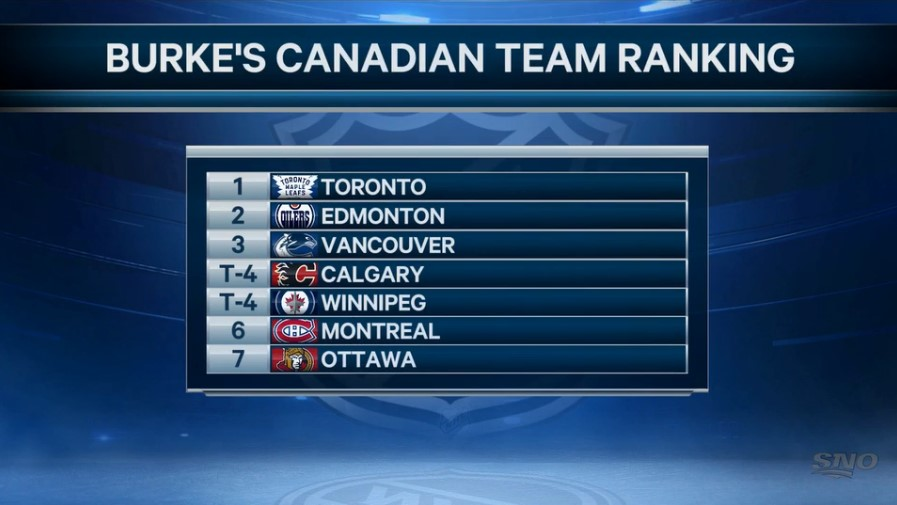 Brian Burke thinks the Edmonton Oilers are the second closest Canadian team to winning a cup