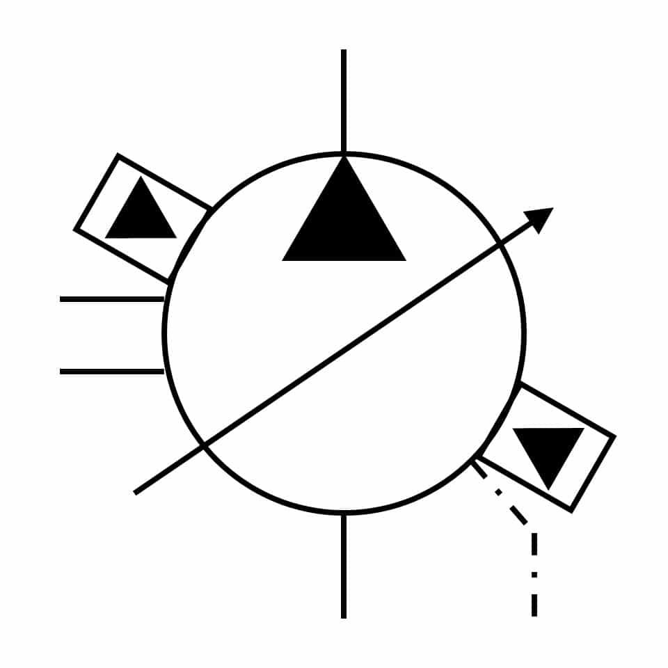View symbol
