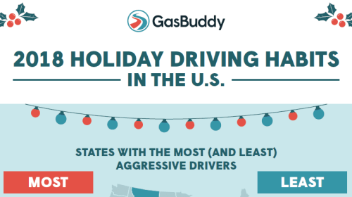Drivers nearly 200% more aggressive during the holidays; GA, CA and TX top list