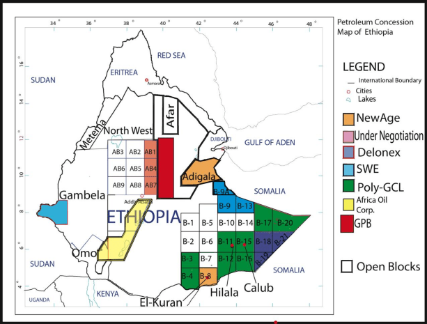Ethiopia Oil and Gas Sector Overview