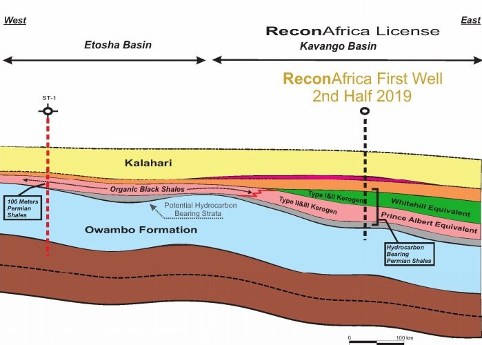 NAMIBIA: ReconAfrica To Spud First Well in the Kavango Basin in Q4 2020